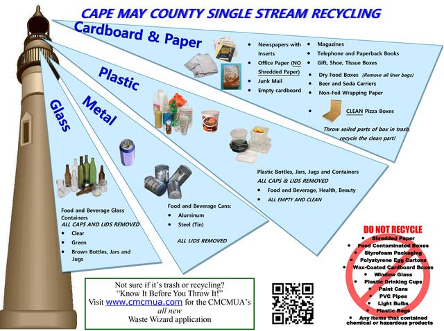 Single Stream Recycling brochure